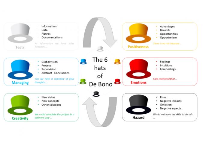 6 hat
